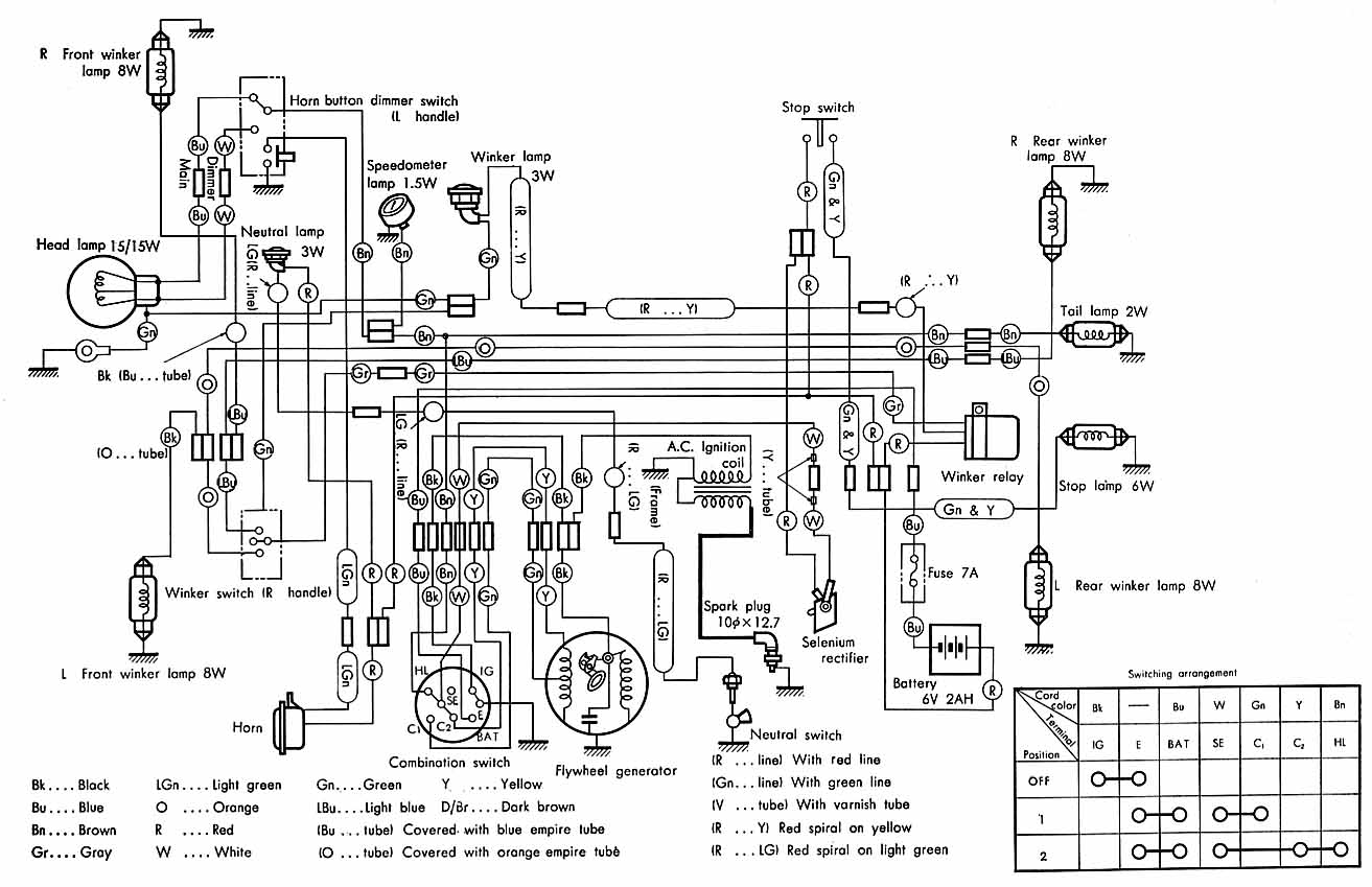 wiring diagram cdi honda beat wiring diagram Xrm Rs 125 Wiring Diagram xrm rs 125 wiring diagram images base amornsak co xrm rs 125 wiring diagram