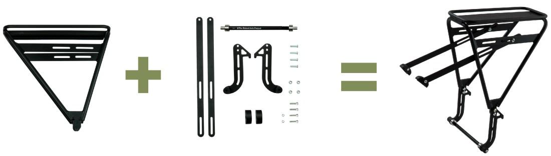 Fit Kit Learn Diagram