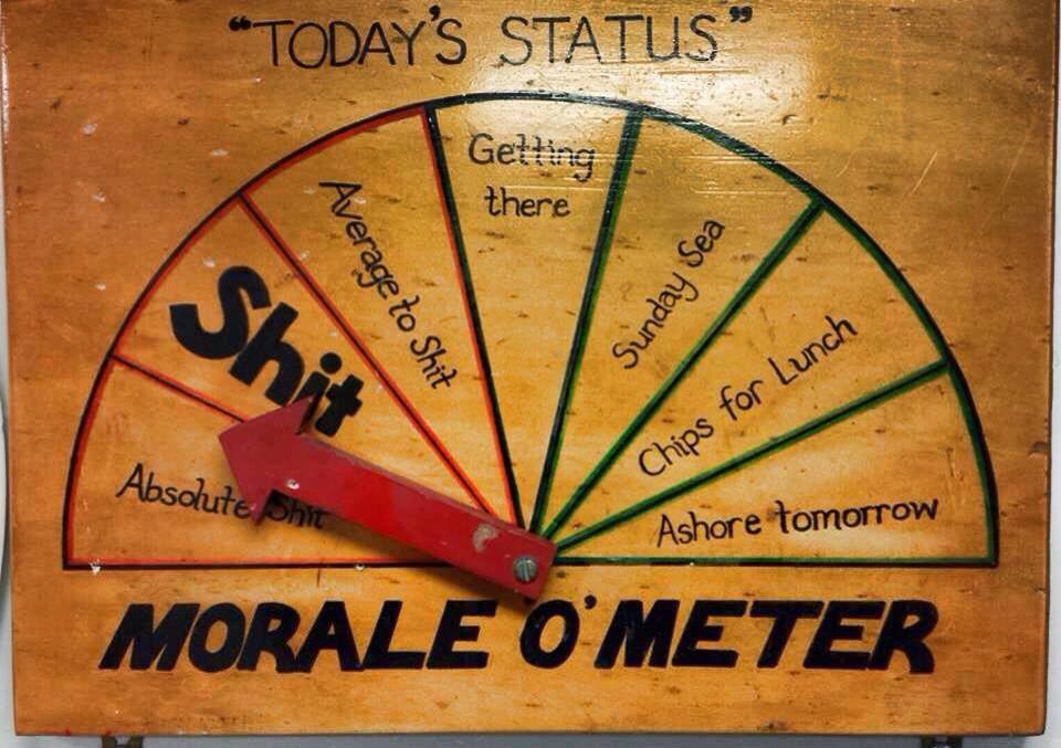 Morale meter