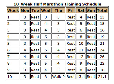 half marathon training schedule   oldsaltfarm.com