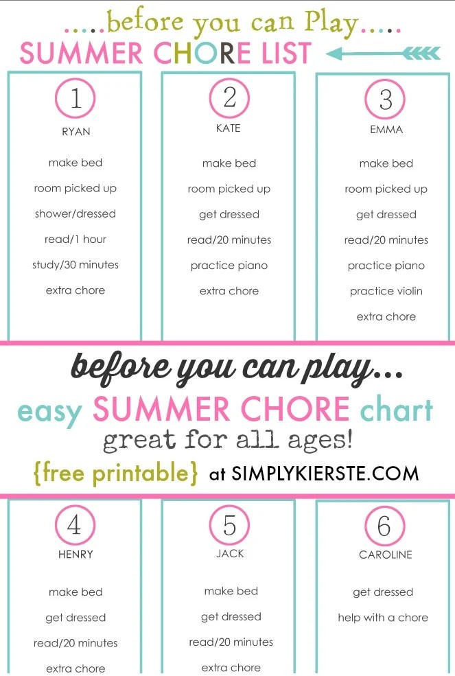 """Before you can play"" summer chore chart 