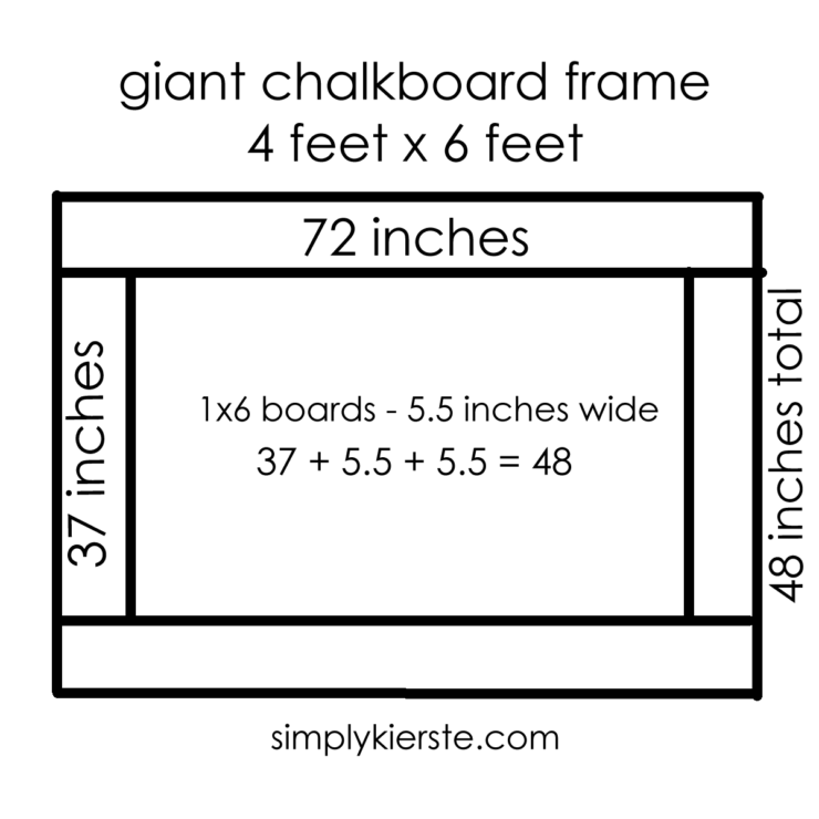 giant chalkboard diagram