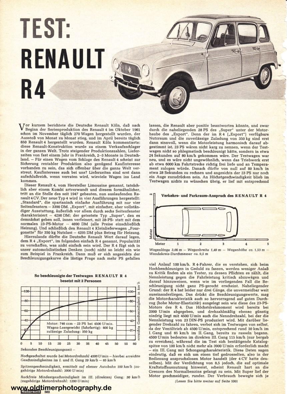 Renault R4 Motorwelt Seite 502