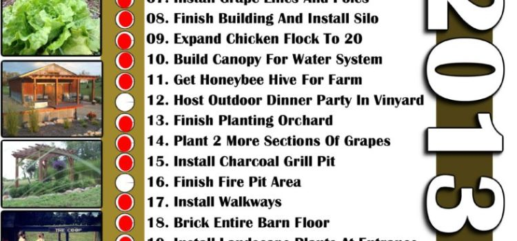 The Goals List – Setting New And Reviewing Old To Help Grow The Farm…And Us!