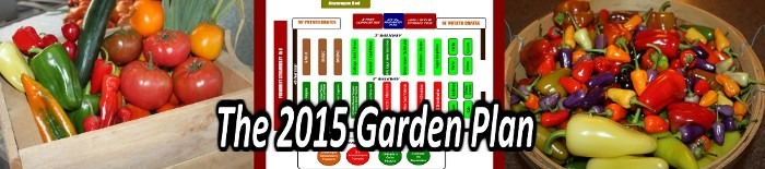 The 2015 Garden Plan – Growing The Food That Feeds The Family