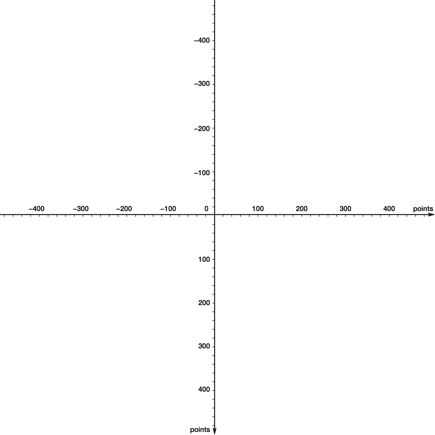 Understanding Uiscrollview Ole Begemann