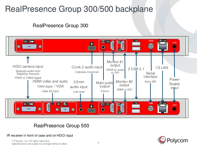 RealPresence Group Series in bd
