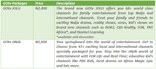 Gotv new Packages