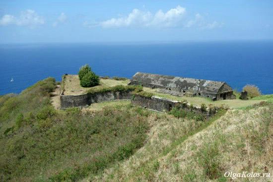 desemnarea opțiunilor pe forturi jetoane bitrix