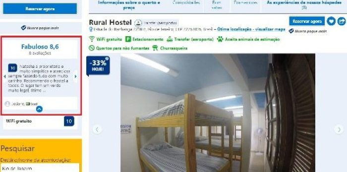 Avaliações dos hostels no site de reservas Booking.com