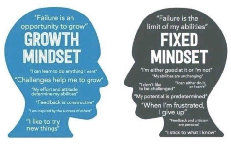 What Growth Mindset is About to Us