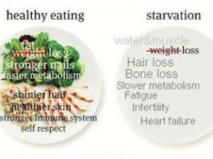 diet dengan berlapar 3