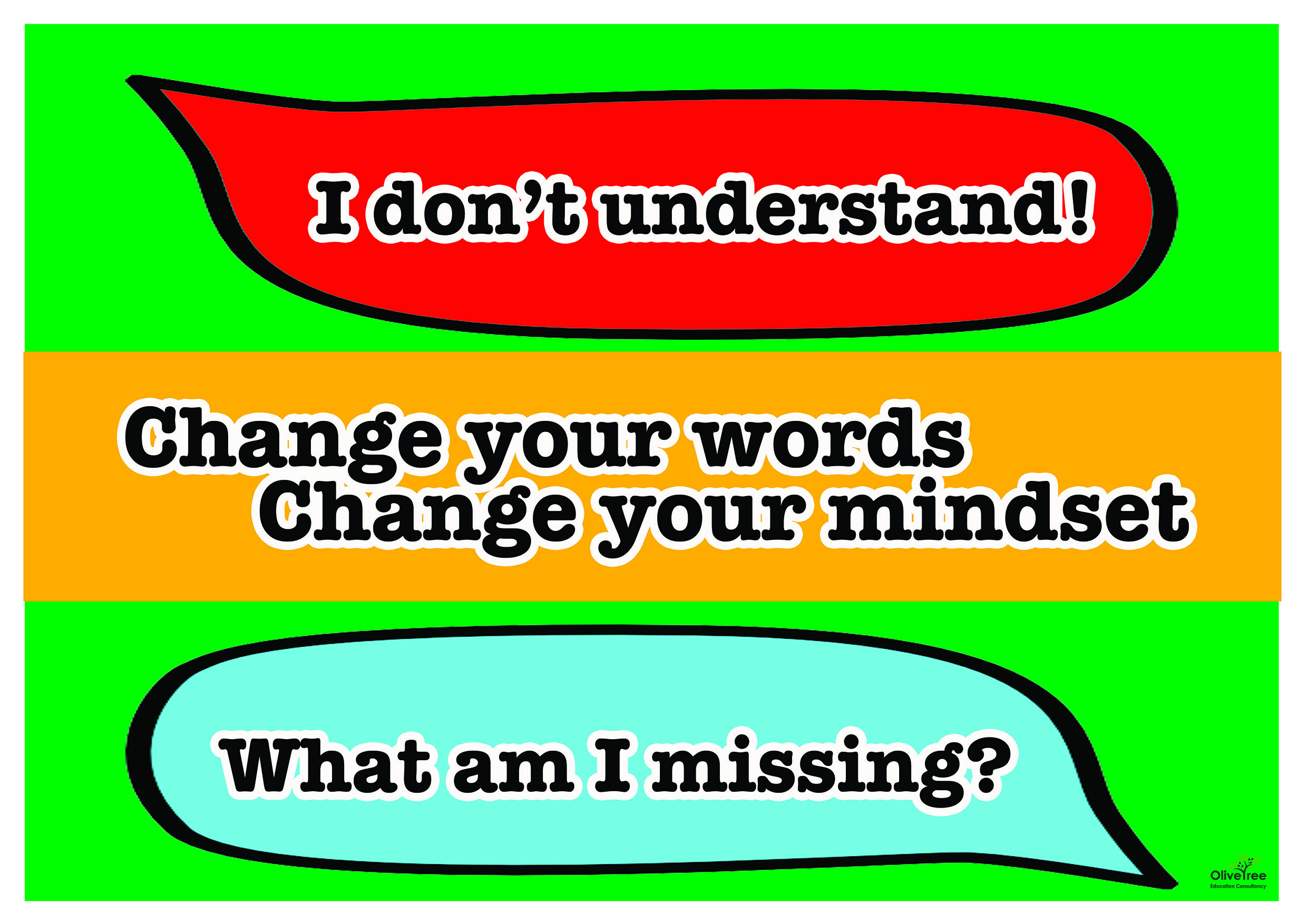 Change Your Mindset Series Of 9 X A4 Posters