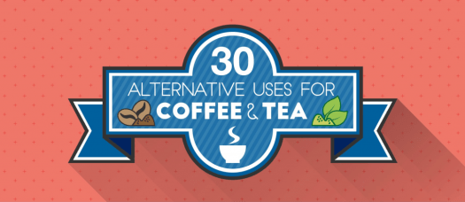 tea and coffee infographic