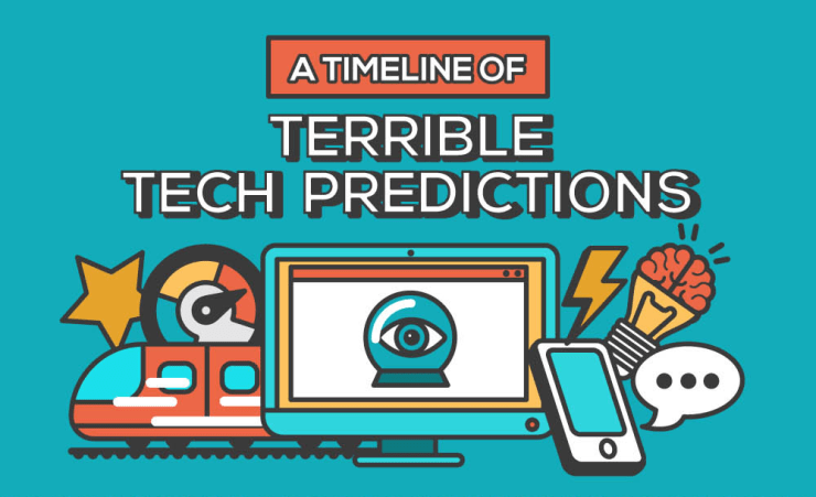 Tech Predictions Infographic