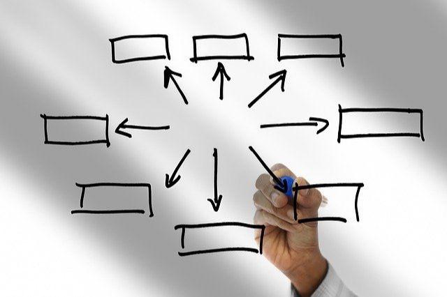 comprendre le processus de délégation