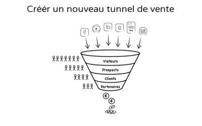 Comment créer un Tunnel de Vente Pas à Pas en 1 CLIC ?