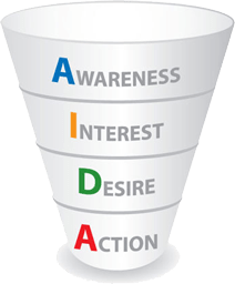 Capsule Education - marketing - AIDA funnel entonnoir de vente ou de conversion - OlivierRebiere.com