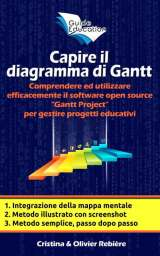 Capire il diagramma di Gantt