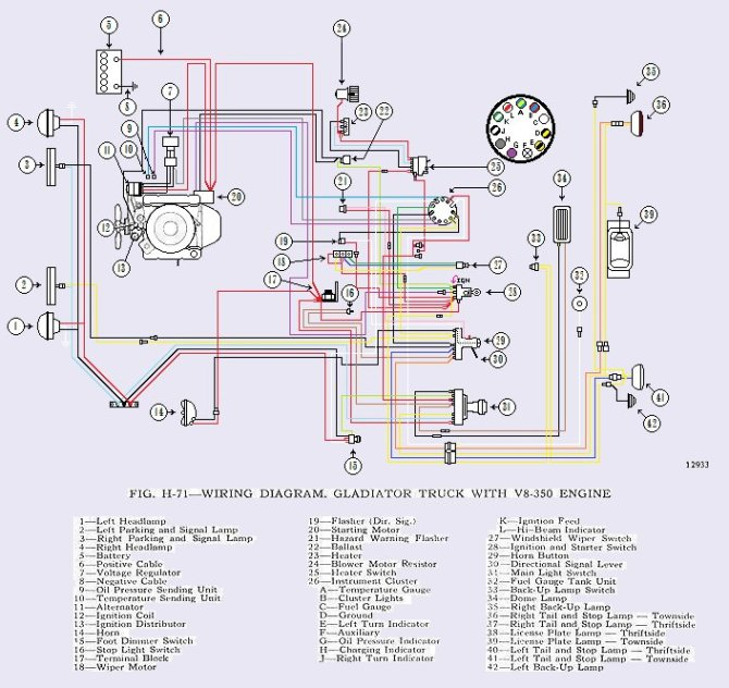 1985 jeep alternator wiring diagram  wire diagram for time