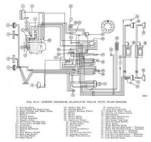 Headlight Switch Diagram 71  International Full Size Jeep Association
