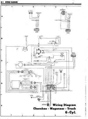 quick wiring question  International Full Size Jeep