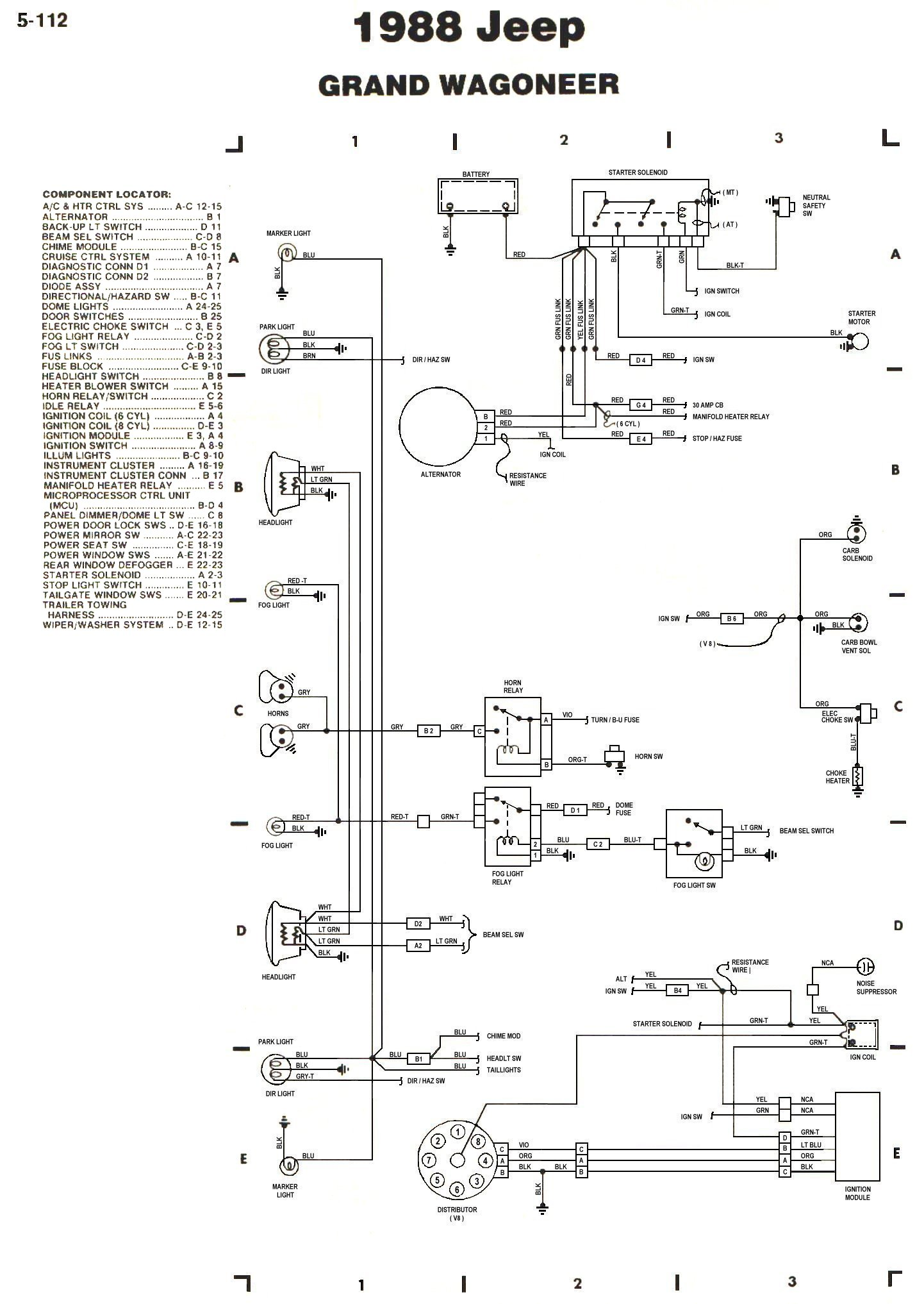 Jk Power Window Wiring Harness | Wiring Diagram Database on transformer schematics, motor schematics, electronics schematics, ductwork schematics, plumbing schematics, wire schematics, ford diagrams schematics, computer schematics, generator schematics, tube amp schematics, circuit schematics, ignition schematics, ecu schematics, electrical schematics, transmission schematics, design schematics, engineering schematics, amplifier schematics, engine schematics, piping schematics,