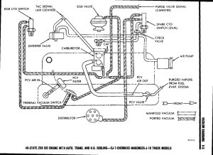 Carb Diagram anyone?  JeepCJ Forums