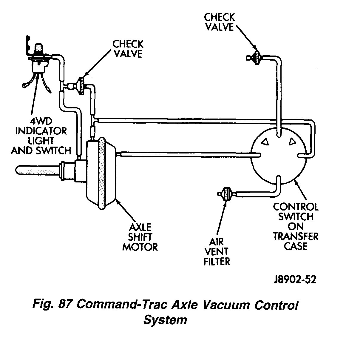 Yj 4 2l I6 4wd Vacuum Lines Diagram Needed