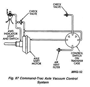 1988 yj 42l i6 4wd vacuum lines diagram needed!  Jeep