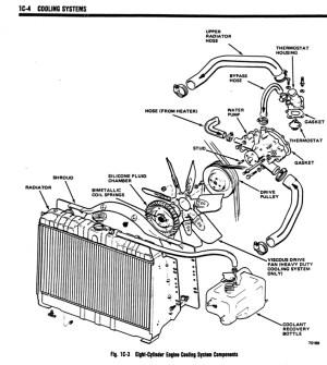FSJ Radiators and Cooling by Joe Guilbeau