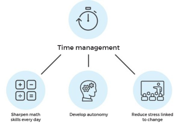 OloFusion Time Management