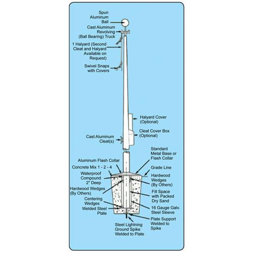 Hurricane Series Flagpole