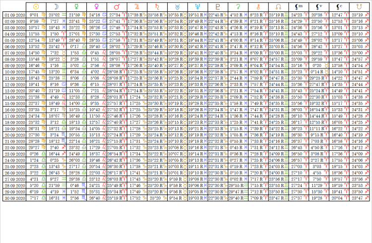 Ephemérides Table Septembre 2020