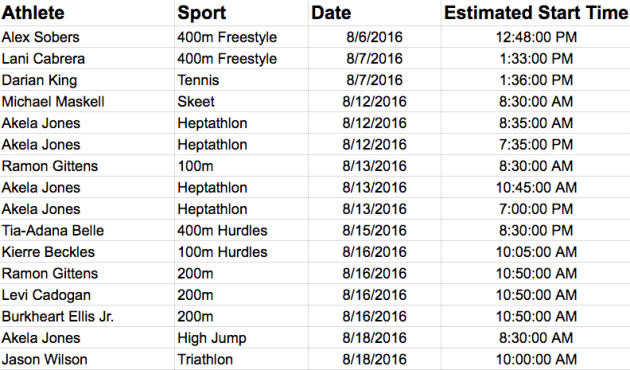 Team Barbados Rio 2016 Schedule