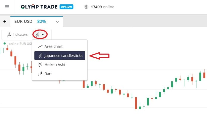 You can choose candlestick chart at Olymp Trade