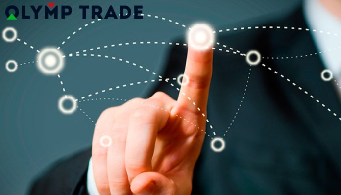 The condition to trade in Olymp Trade