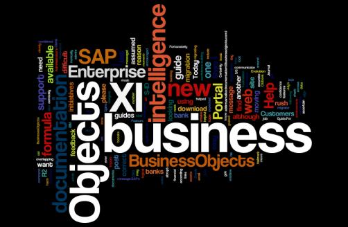 Wordle for Business Intelligence