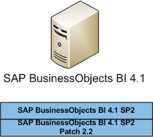 SAP_BusinessObjects_Patch_Strategy_01
