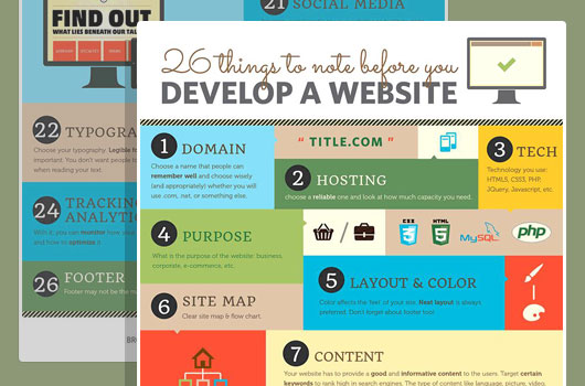 Basic Things Develop Website