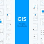 GIS Mobile Flowcharts – Free Sample