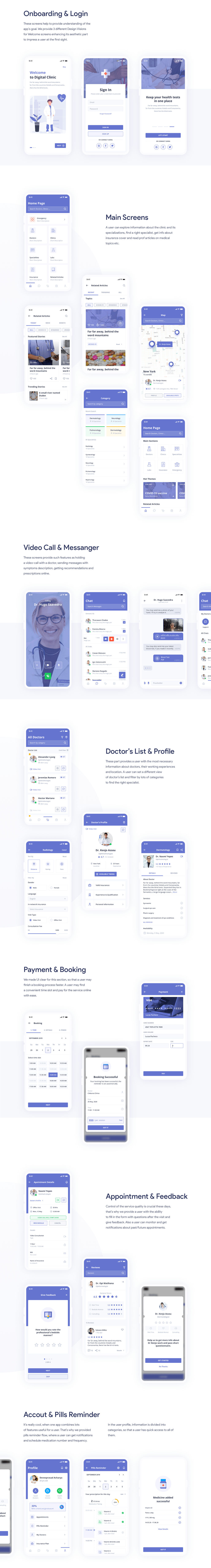 Free Digital Clinic UI Kit Preview