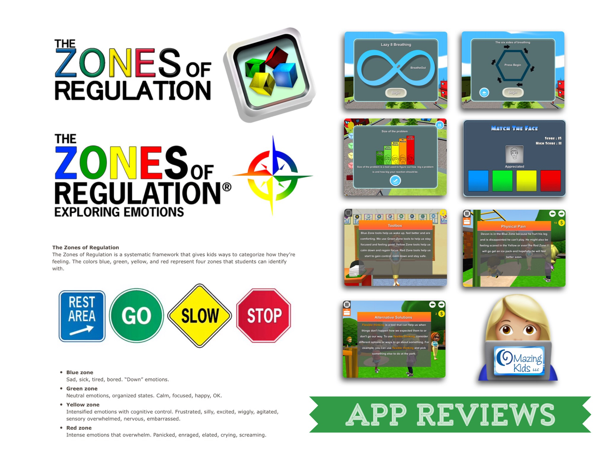 App Reviews The Zones Of Regulation Amp The Zones Of