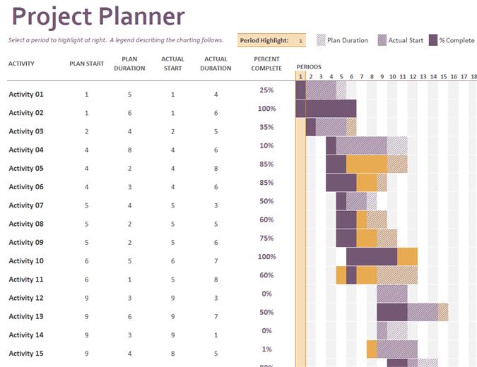 Gantt Project Planner
