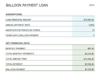 loan payment estimator - DriverLayer Search Engine
