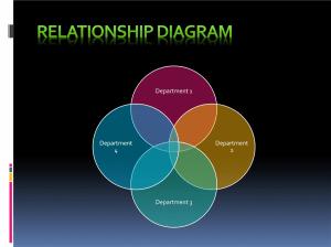 Diagrams  Office