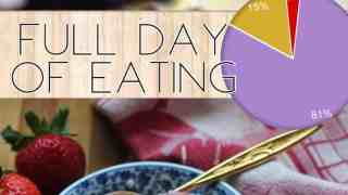 What I ate today: Full Day of Eating 2nd edition
