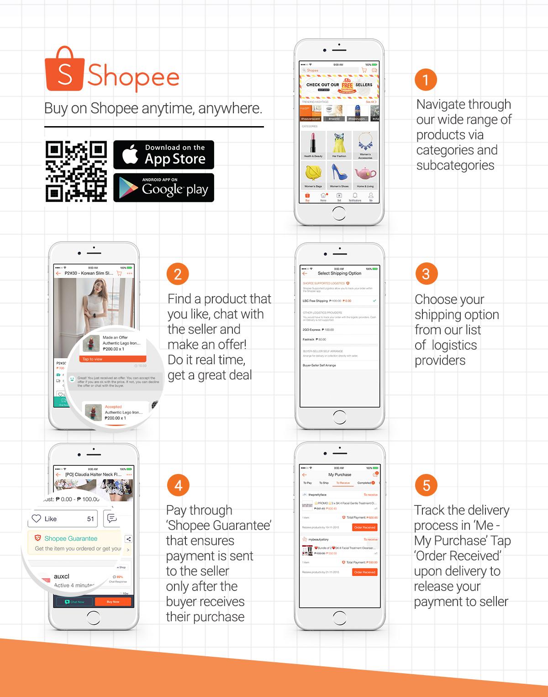 Buyer-User-Guide