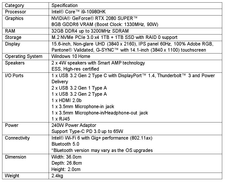 ROG Zephyrus Duo 15 Creator's Edition – Specs, Price, & Availability