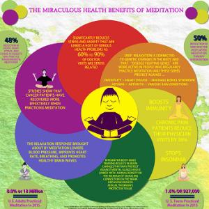 OMG-Meditate-Infographic-sm